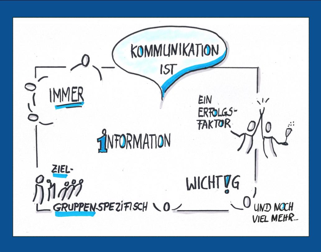 Kommunikation / Michaela Müller // Projektkommpetenz